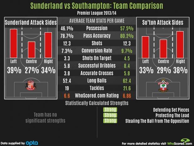 Sunderland-vs-Southampton.jpg