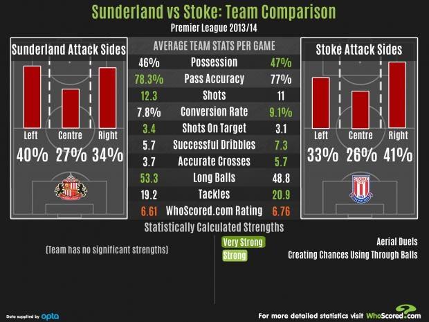 SunderlandVsStoke.jpg