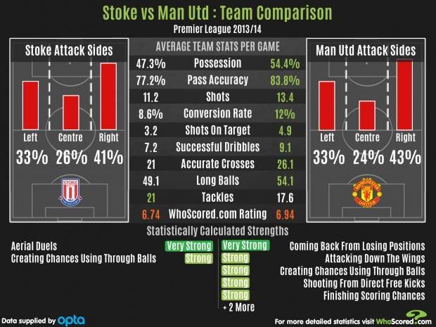 Stoke-vs-Utd.jpg