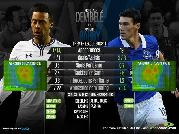 Dembele-vs-Barry_1.jpg