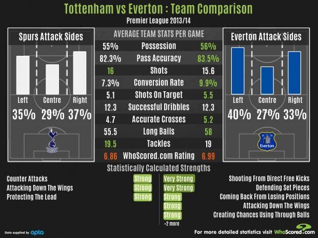 EvertonVsSpurs_1.jpg