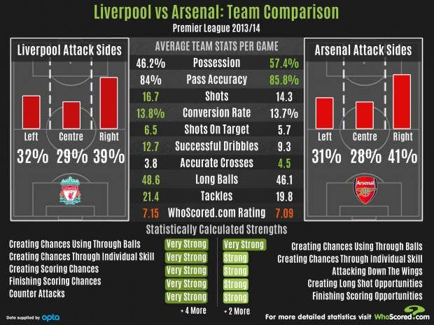 Liverpool-Arsenal_1.jpg