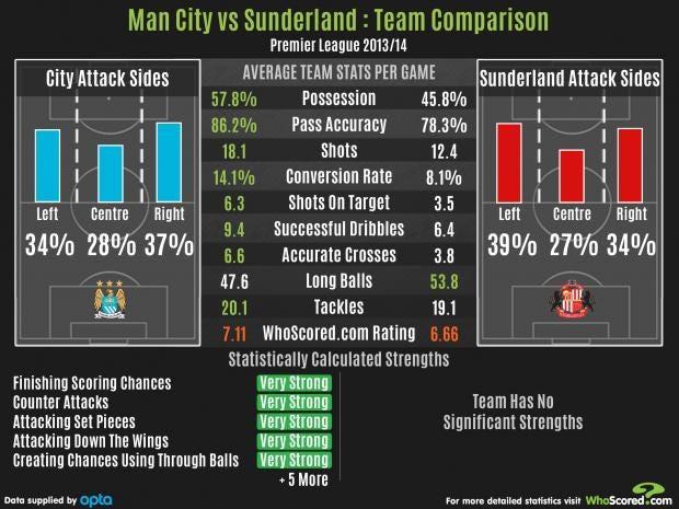 Man-City-vs-Sunderland.jpg