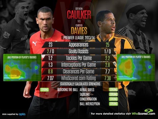 Caulker-vs-Davies.jpg