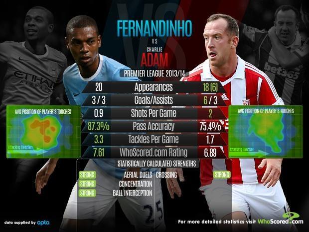 Fernandinho-vs-Adam.jpg