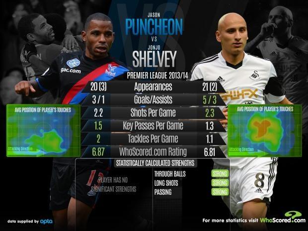 Puncheon-vs-Shelvey.jpg