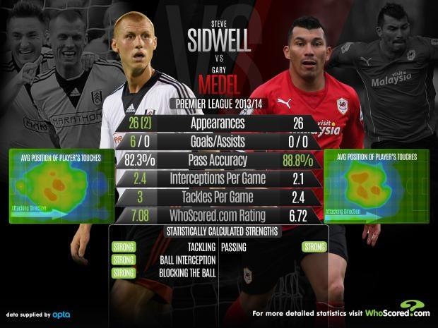 Siwell-vs-Medel.jpg