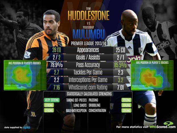 Hud-vs-Mulum.jpg