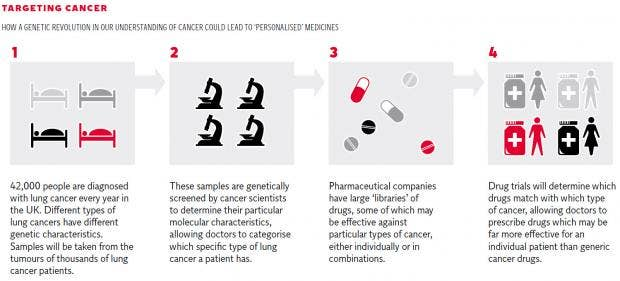 pg-1-cancer-graphic.jpg