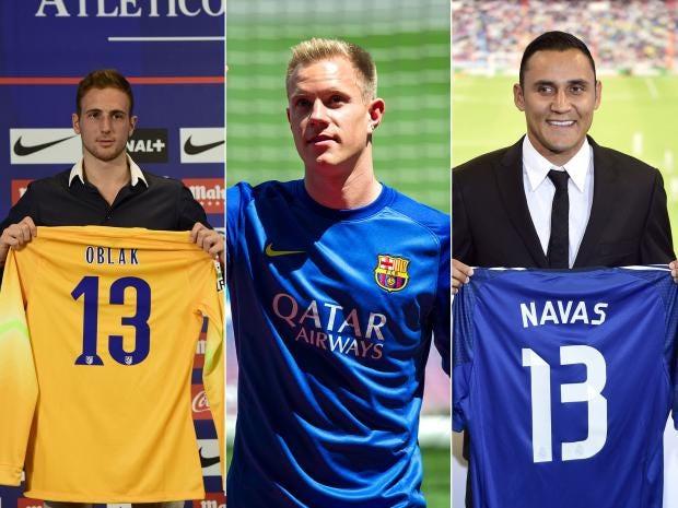 Spain-goalkeepers.jpg