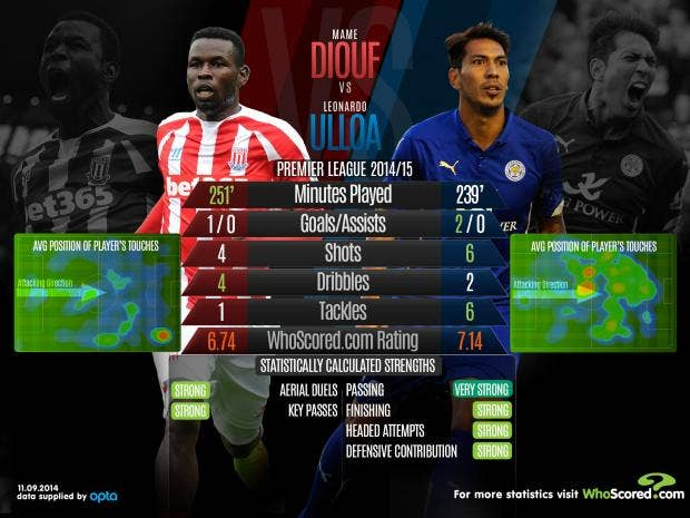 Diouf-vs-Ulloa.jpg