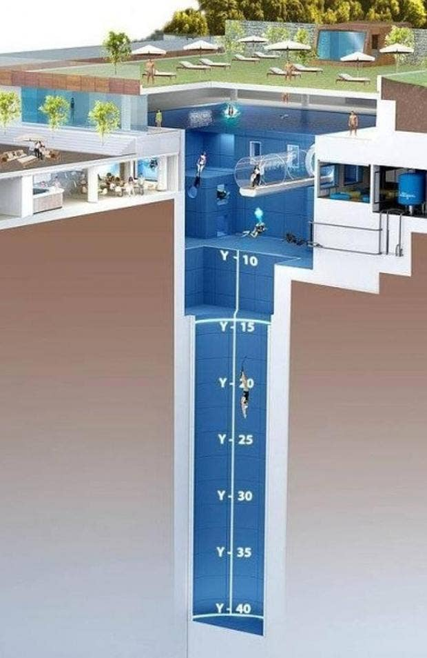 Y 40 Deep Joy This Is The World 39 S Deepest Swimming Pool The Independent
