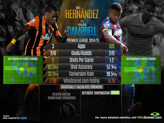 HernandezVsCampbell.jpg