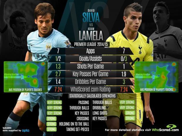 Silva-VS-Lamela.jpg