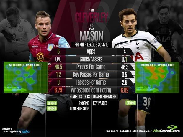 Cleverley-vs-Mason.jpg