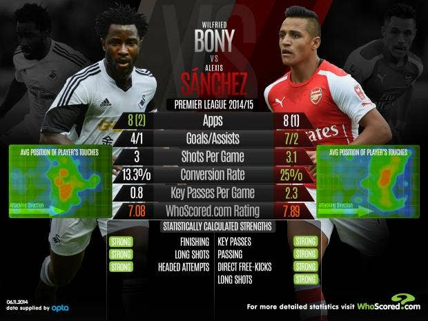Bony-vs-Sanchez.jpg