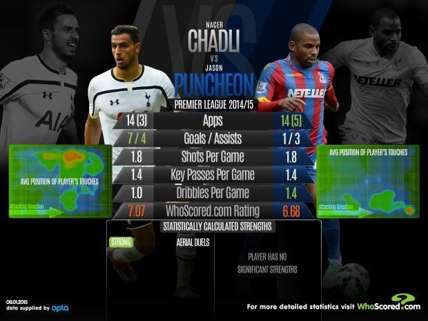 Chadli-vs-Puncheon(1).jpg