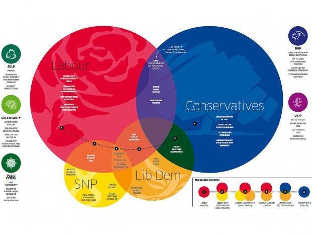 32-Polling-Graphic1.jpg