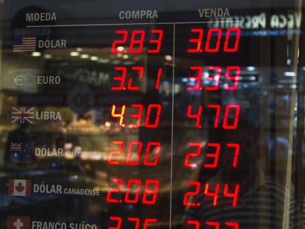 When to buy currency