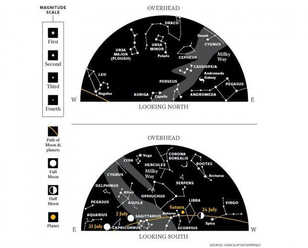stargazing-july.jpg
