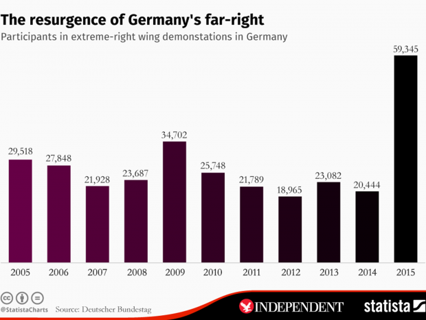 Germany-far-right.png