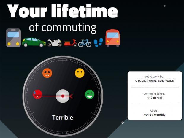 commuting1.jpg