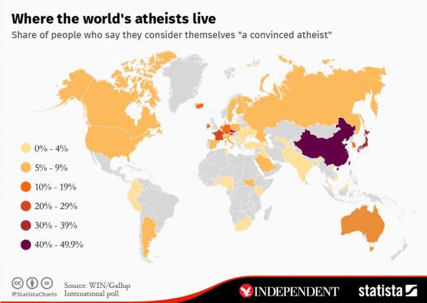 The six countries in the world with the most convinced atheists
