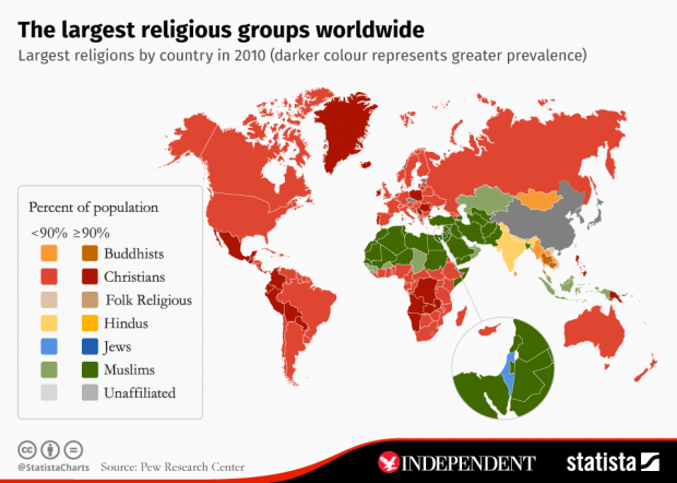 What Are The Largest Religious Groups Around The World And Where - Religion wise population in world 2016