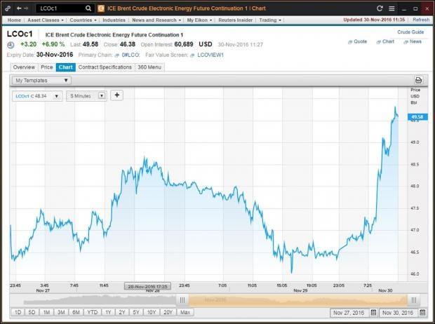 oil-prices-chart-opec.jpg
