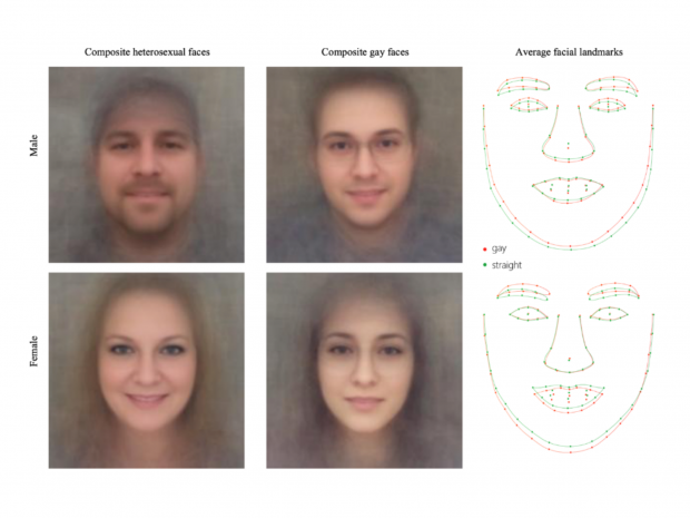 Funny Meme Faces 2018 : Artificial intelligence can identify 'gay faces' from a picture