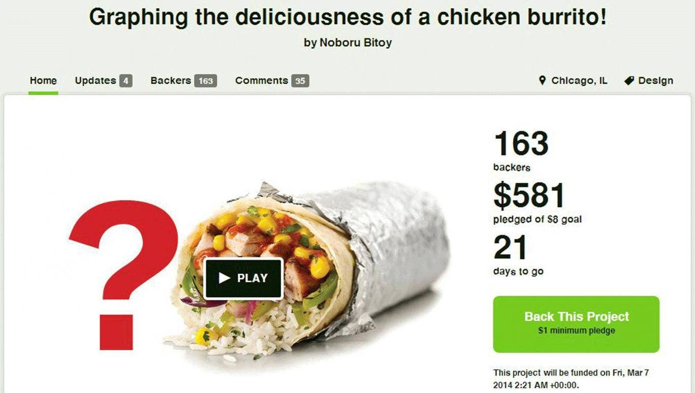Hey London, Chipotle is giving away 14,000 free burritos | The ...