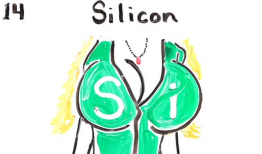 Youtube science channel apologises for illustrating silicon with youtube science channel apologises for illustrating silicon with fake boobs urtaz Image collections