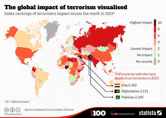 the impact of global terrorism essay