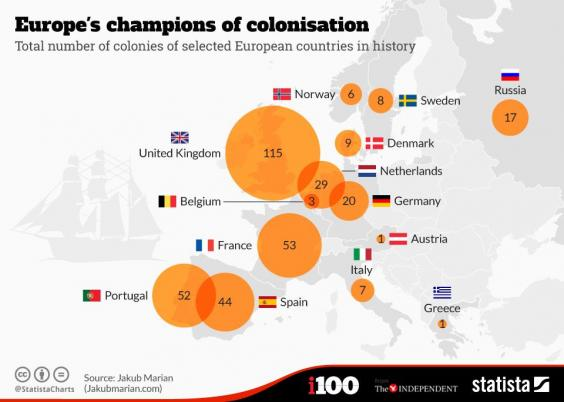 A map of Europe based on how many colonies each country had  indy100