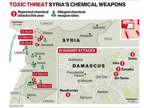 SyriaChemicalArmsFORWEB.jpg