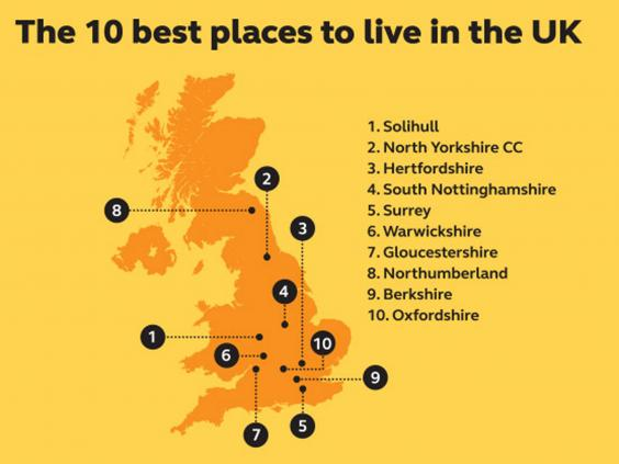 ten best places to live in the uk solihull comes top