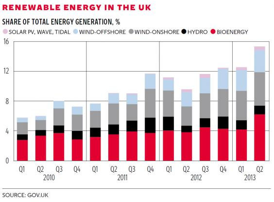 web-wind-farms-graphic.jpg