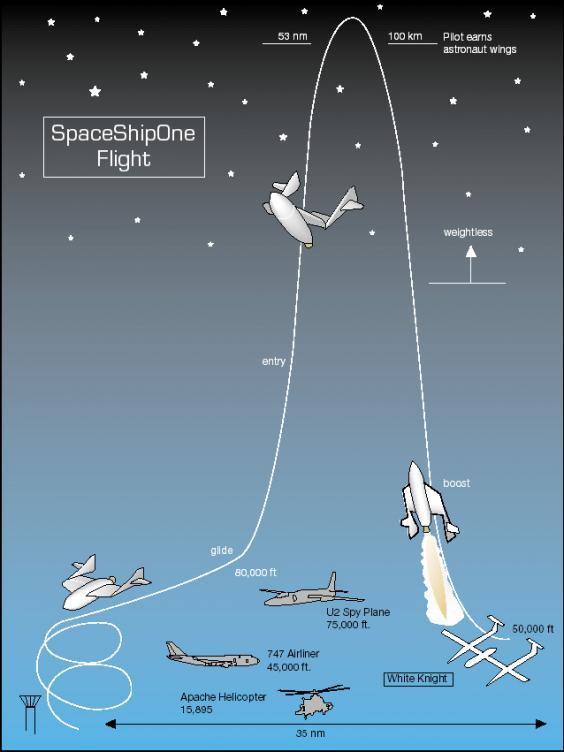 spaceshipone.jpg