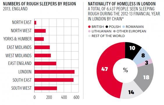 web-homeless-graphic.jpg