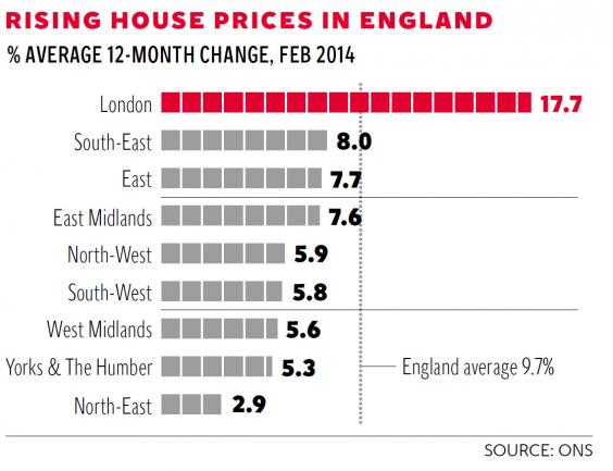 web-house-prices-graphic.jpg