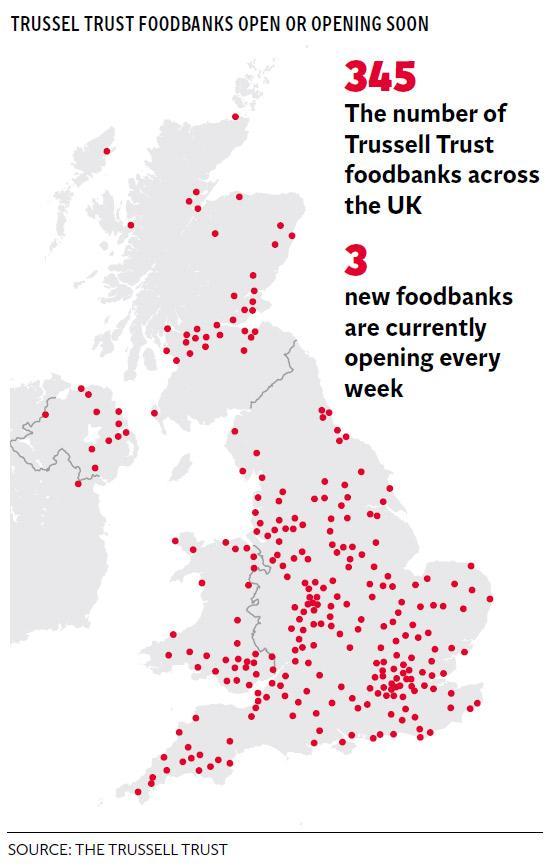 pg-4-food-bank-graph-2.jpg