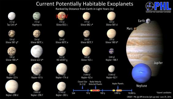 earth like planets in other galaxies - photo #8
