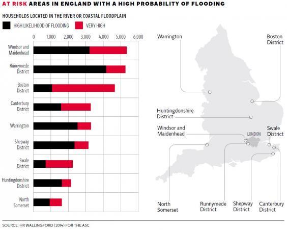 pg-6-flood-risk-graphic.jpg