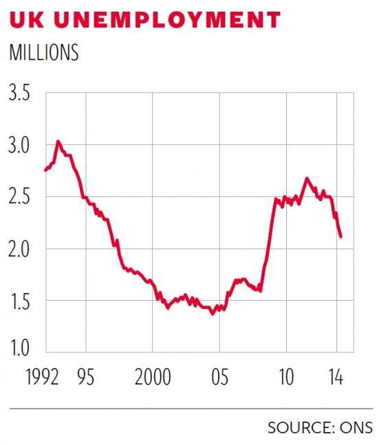 web-unemployment-graph.jpg