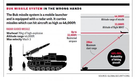 missile-graphic.jpg