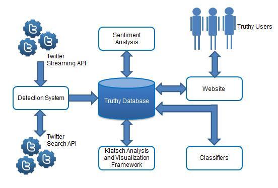 truthy-diagram.jpg