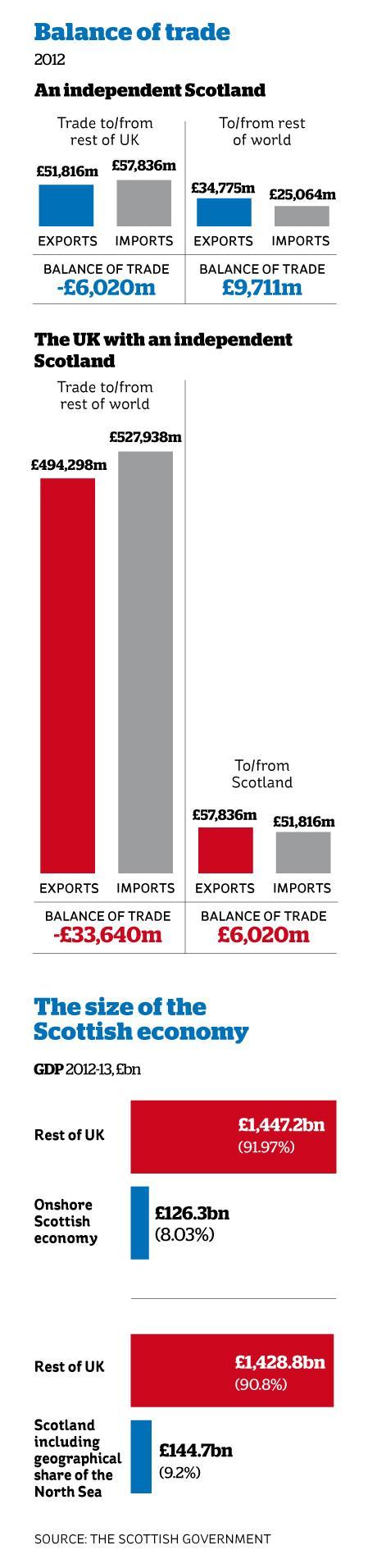 Balance-of-trade-economy.jpg