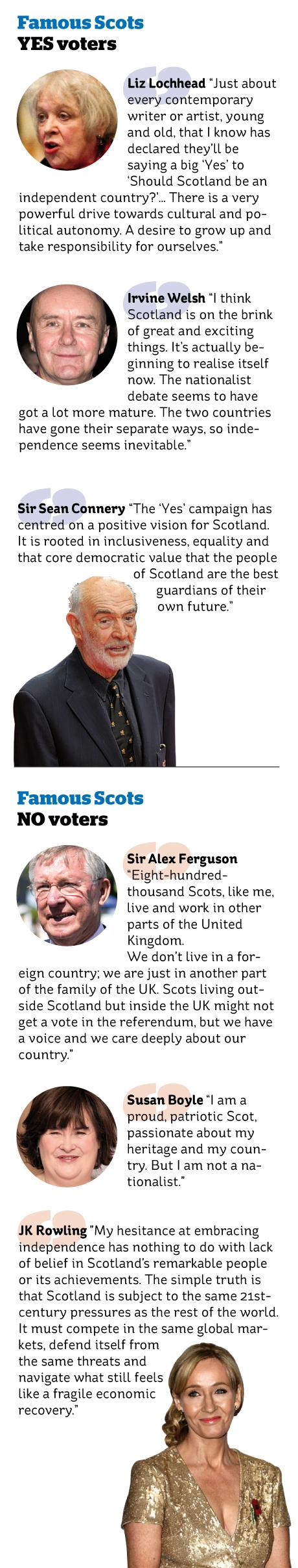 Famous-scots-YES-NO.jpg