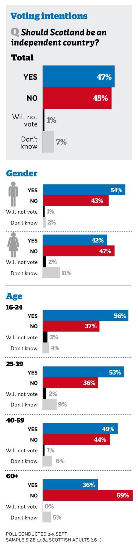 Voting-intentions.jpg