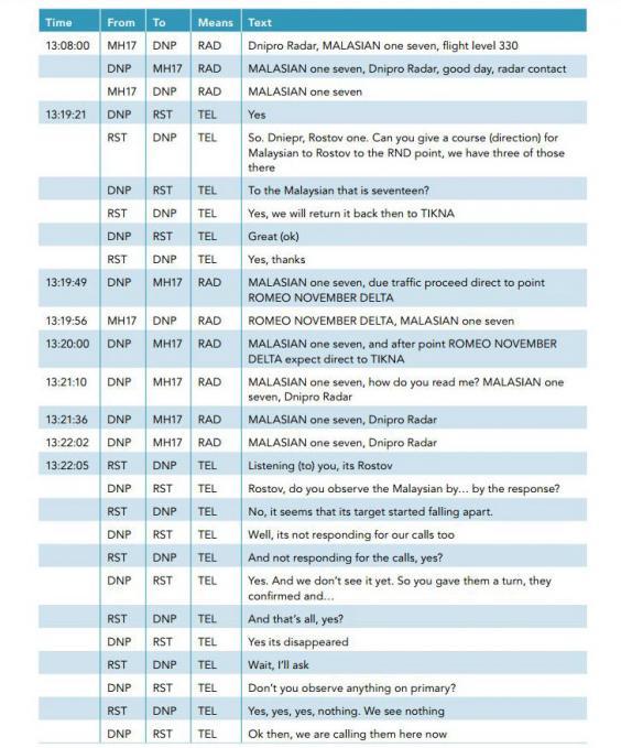 MH17-transcript.jpg